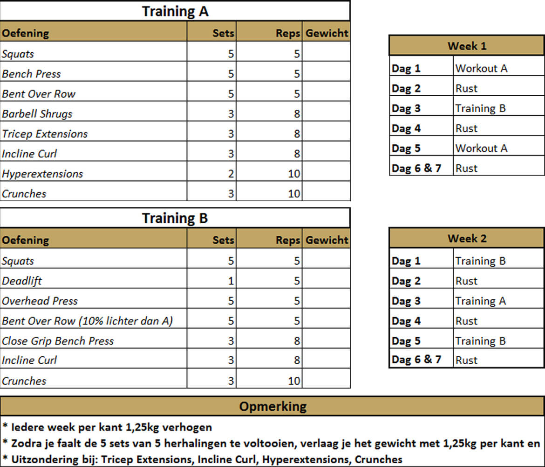 fitness-schema-voor-spiermassa-stronglifts1